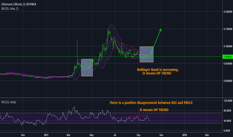 ETHBTC: Coming UP TREND  Fasten seat belts