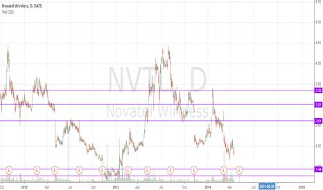 NVTL: nvtl