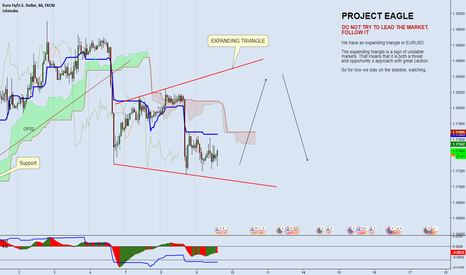 EURUSD: EURUSD - PROJECT EAGLE (3)