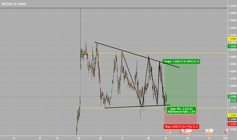 GBPUSD: GBP/USD Long