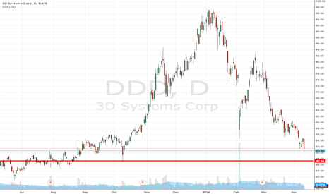 DDD: DDD Support