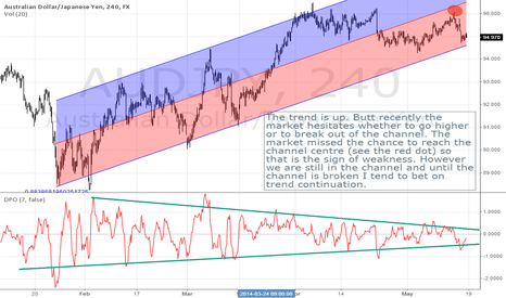 AUDJPY: AUDJPY at the bottom of the rising  channel