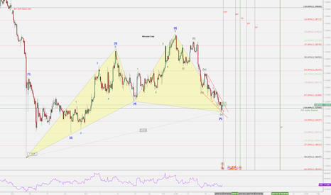GBPUSD: GBPUSD Wave Count and Time Projection Updated.