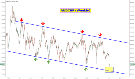 A61!/S61!: A technically strategic zone for AUDCHF