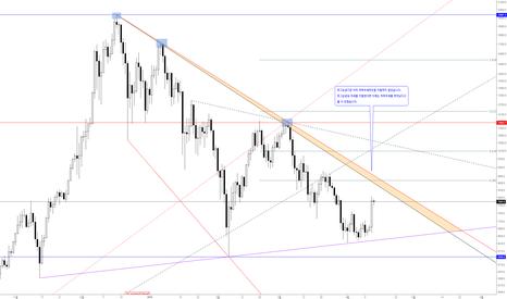 BTCUSD: Bitcoin USD Bullish Pennant Pattern