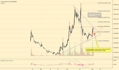 XVGBTC: XVGBTC 6h updating my recent idea with some more fancy lines