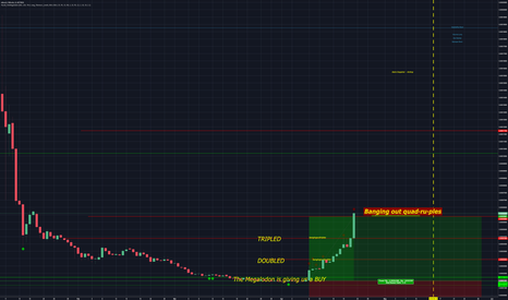 EBSTBTC: Who wants to 4x their investment? - EBST/BTC using theMegalodon