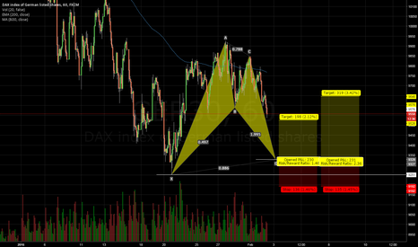 GER30: DAX Bullish bat pattern. 1H