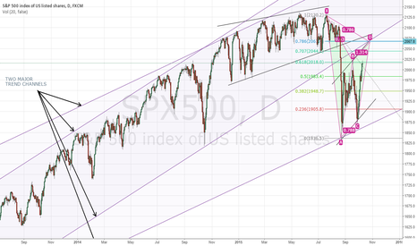 SPX500: S&P500 bearish gartley and other reasons to go short