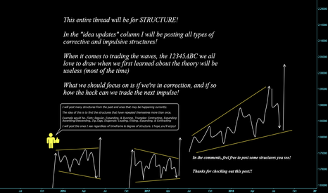 GBPUSD: A thread about STRUCTURE!