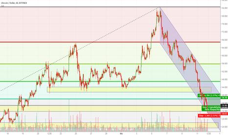 LTCUSD: Trade -- LTC/USD -- Bitfinex -- Achat @ 134