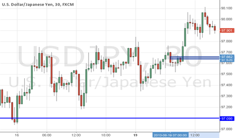 USDJPY: Long USDJPY in in short term to 98.42