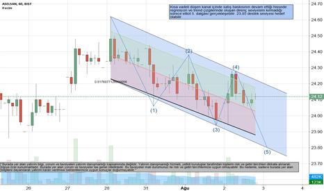 ASELS: ASELS - Trend;Regresyon;Elliot Wave
