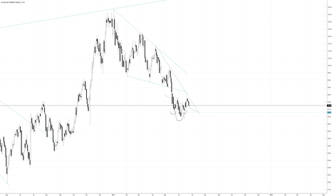 DXY: DXY: dollar getting stronger!