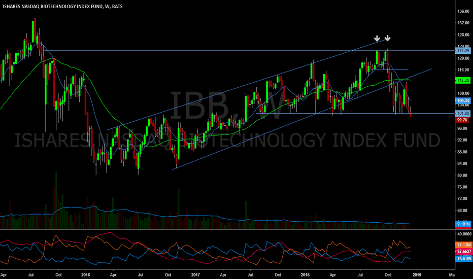 IBB: Taking out the lows here.