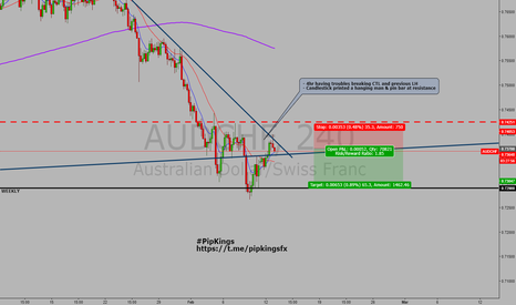 AUDCHF: AUDCHF SHORT; EASY PRICE ACTION, KEEPING IT SIMPLE !!!