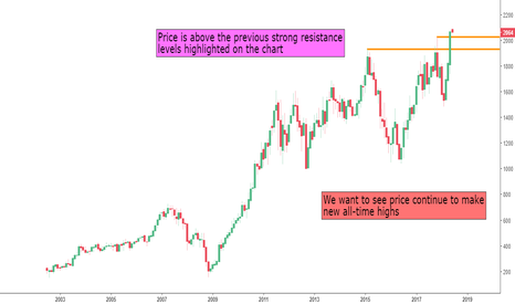BRBY: Burberry Could Start Trending Strong