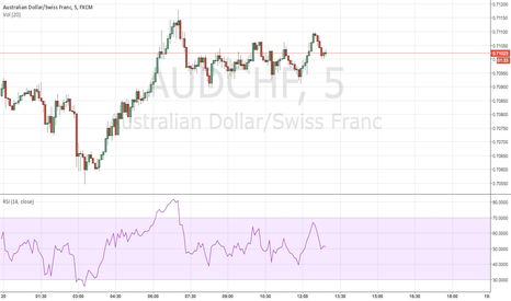 AUDCHF: Second nice winning