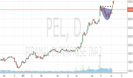 PEL: PEL : Completing consolidation with a rounding pattern ?
