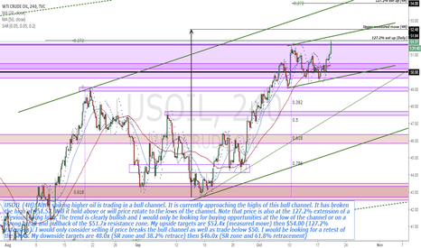 USOIL: USOIL (4H) trading at the top of a bull channel