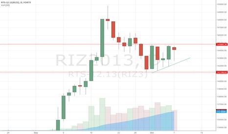 RIZ2013: RIZ3-(daily07.10.2013)