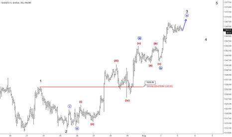 XAUUSD: Elliott Wave Analysis: GOLD Trading Higher