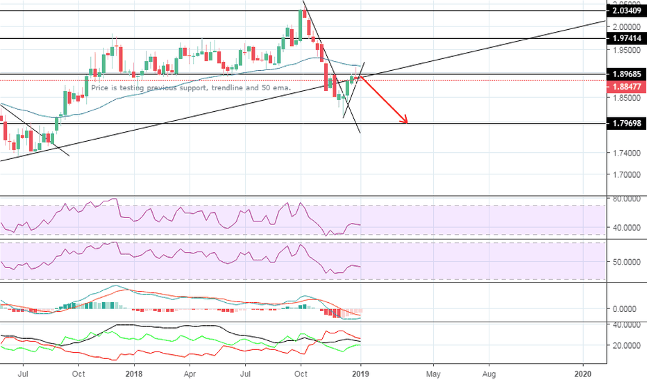 GBPNZD: BEST PLAY FOR POUND WEAKNESS