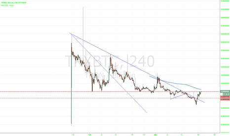 TRXBTC: is now the moment