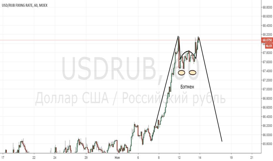 USDRUB: USD/RUB_2018/11/13