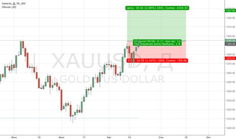 XAUUSD: Перспективы золота к росту сложно не разглядеть.
