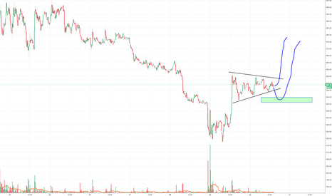 ZECUSD: ZEC trade setup, nice bull flag/triangle