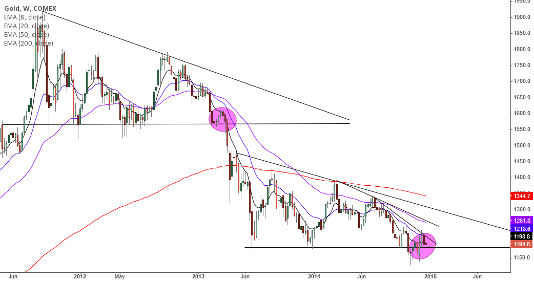 Gold, the first triangle will be photocopied?