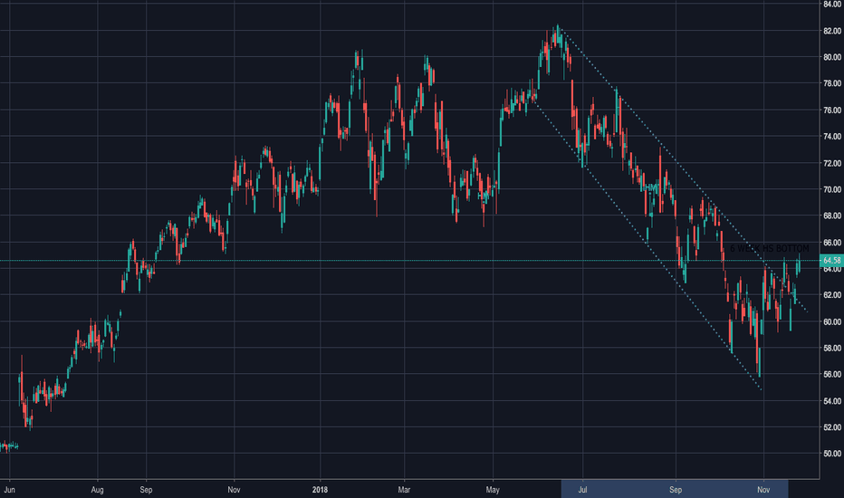 AABA Stock Price and Chart — NASDAQ:AABA — TradingView