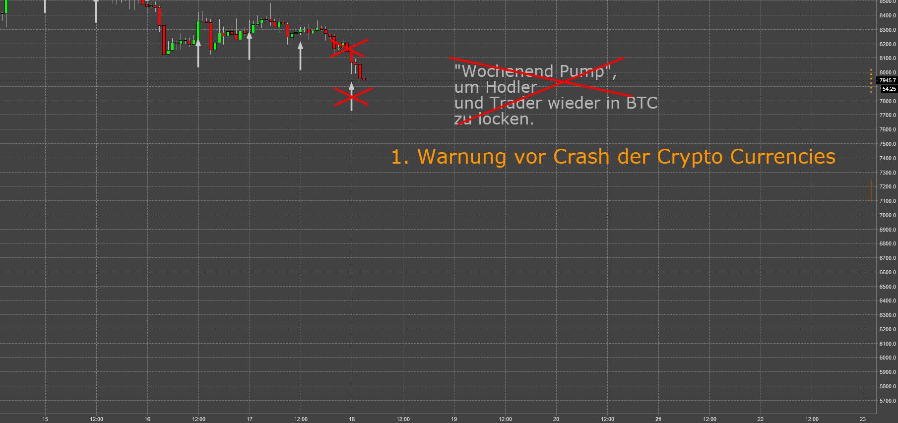 1. Warnung vor Crash der Cryptos