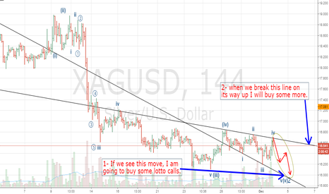 XAGUSD: Is silver in an Expanding ending diagonal?
