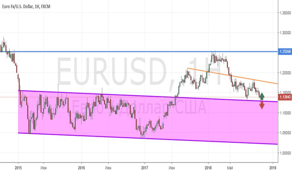 EURUSD: EUR/USD_2018/11/02