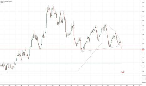 XAGUSD: XAGUSD monkey Slam Inv HVF has you right side, more to come?
