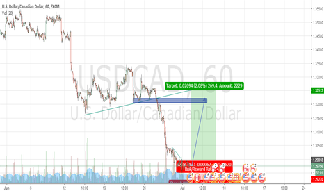 USDCAD: Buy retracement on USDCAD