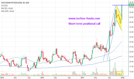 SPIC: SPIC Medium term Positional Call