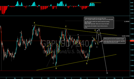 GBPUSD: GBP/USD -Why you don't need the news