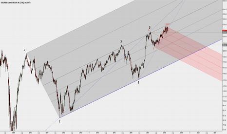 GS: Goldman Sachs sui massimi ma potrebbe dare primissimi...