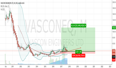 VASCONEQ: Good Place to buy