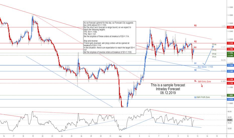 Eur usd - Forums Bourse et Trading
