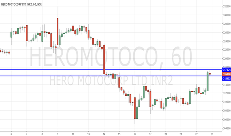 HEROMOTOCO: Hero Buy above 3176 with stop of 3160 and Target of 3198
