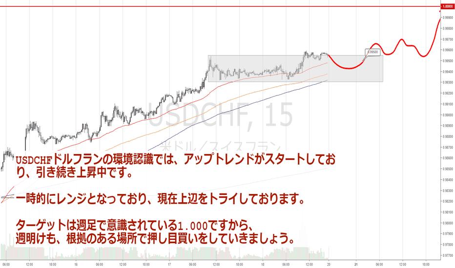 USDCHF: ゆったりと、しかししっかりと上昇している通貨をトレードしましょう。USDCHFドルフランの相場分析