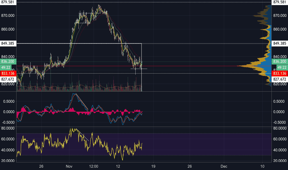 XPTUSD: PL about to rip