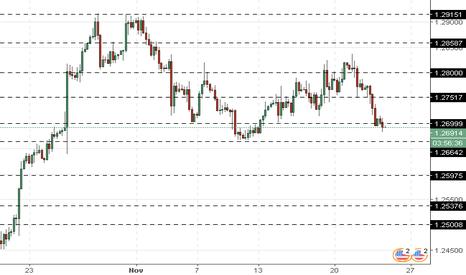 USDCAD: USD/CAD : le dollar américain reste sous pression