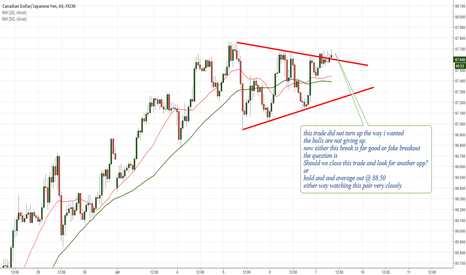 CADJPY: CADjpy trying to break the strong resistance