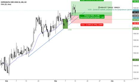EXPN: Покупка акций Experian H4