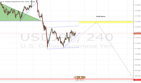 USDJPY: USDJPY - Updated - Consolidation Continues After 116 Break